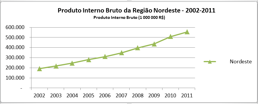 graphpib001
