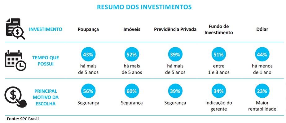 imoveis_segundoinvestimento_quadro